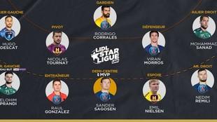 Los elegidos en el All Star de la Lidl Star League francesa /