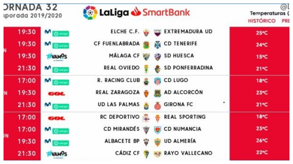 Vuelve LaLiga:  horarios y partidos de las jornadas 32ª y 33ª