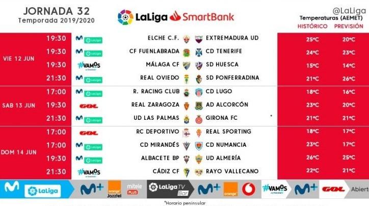 Folleto Relámpago guardarropa  Calendario La Liga: Vuelve LaLiga: horarios y partidos de las jornadas 32 y  33 de Segunda división | Marca.com