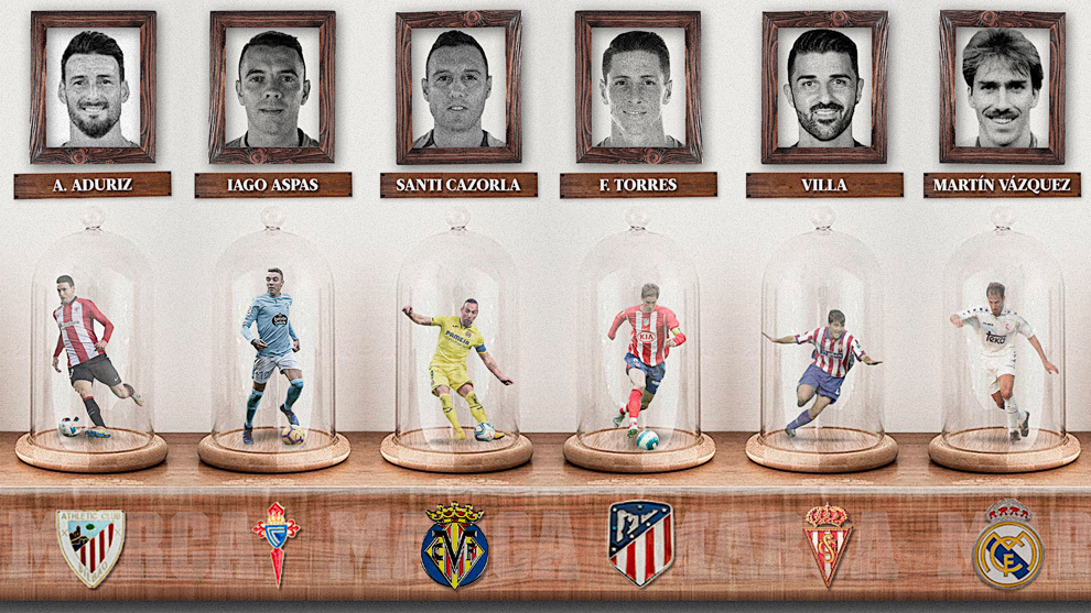 Aritz Aduriz, Iago Aspas, Santi Cazorla, Fernando Torres, David Villa...