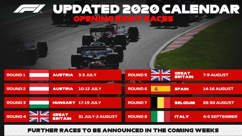 Calendario F1 2020 actualizado: ocho carreras de julio a septiembre
