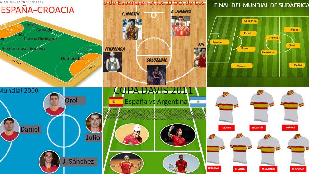 Los quintetos de los mundiales, el once de Sudáfrica, la súper selección de Indurain... ¿cuál es la mejor formación de la historia de España?