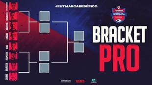 El bracket final de la competición de los profesionales del FIFA 20