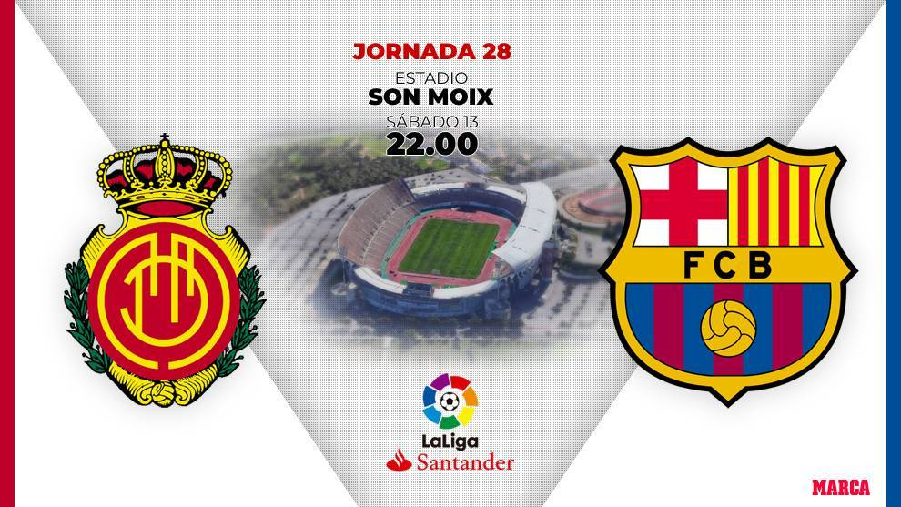 Mallorca vs Barcelona: horario y donde ver por television hoy el...