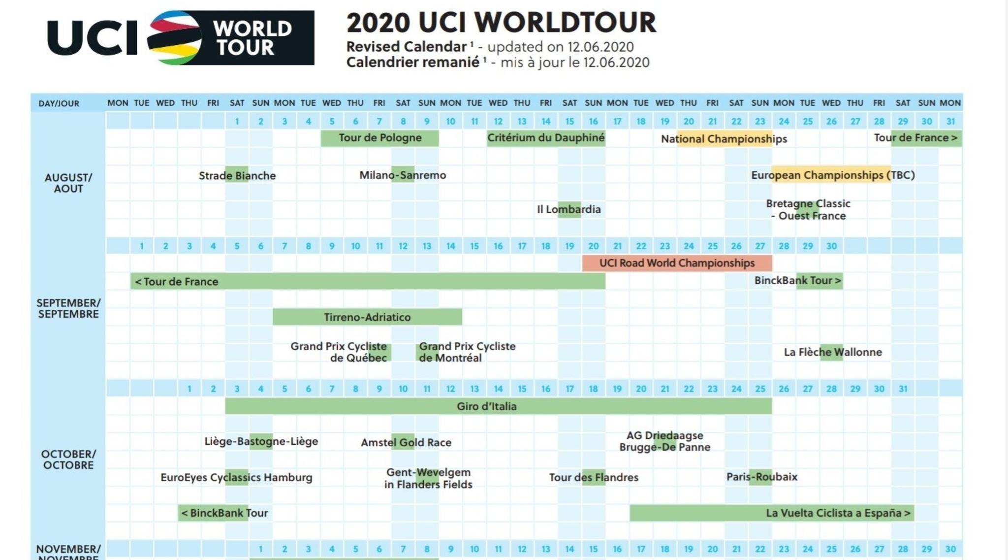 Ya es oficial: así queda el calendario definitivo de la UCI y las dos etapas de LaVuelta que faltaban