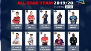 Equipo Ideal de la Champipons League 2019-20