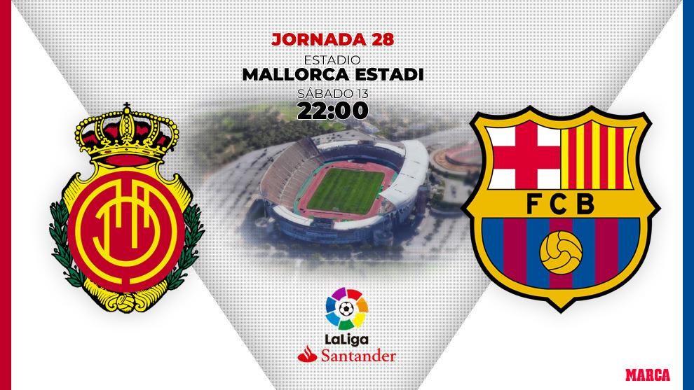 Mallorca Barcelona