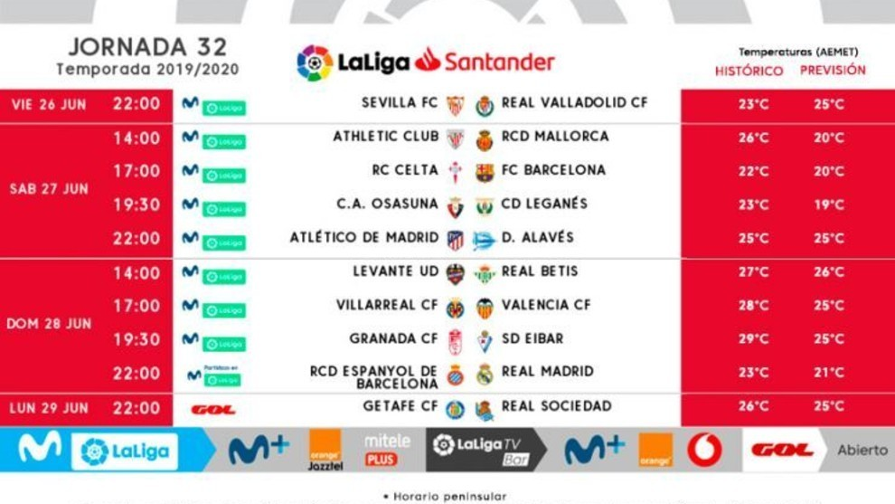 Kick off times confirmed for LaLiga Santander Matchday 32
