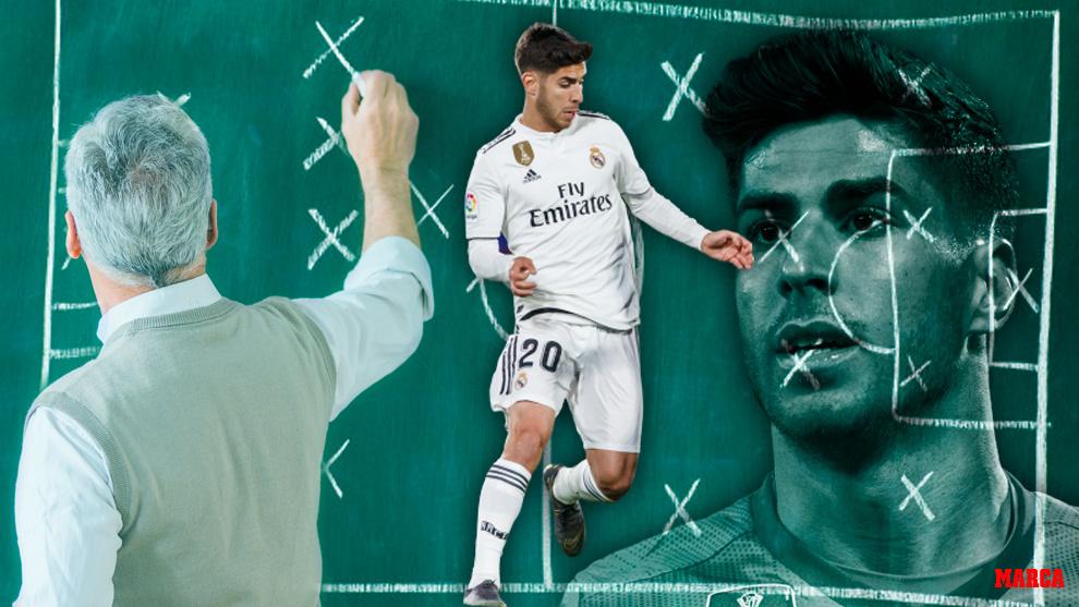 Lo que puede aportar Marco Asensio a Real Madrid en su retorno tras su larga lesión