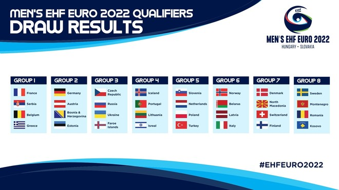 Los 8 grupos de la fase de clasificación para el Europeo de 2022 /