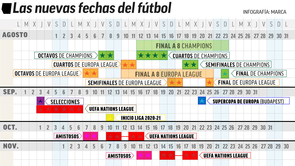 The entire football calendar up until Euro 2021 | MARCA in English