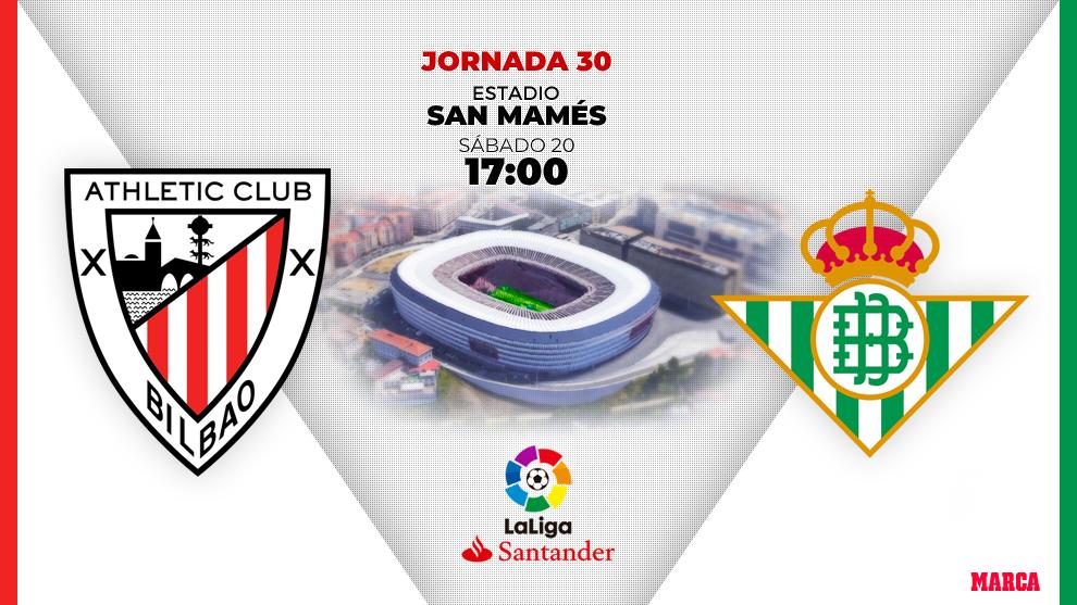 Athletic Club Bilbao real betis hora canal donde ver tv partido laliga...