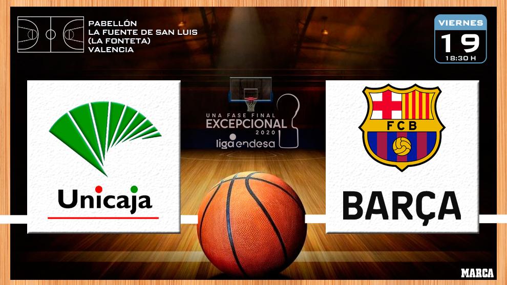 Unicaja Málaga - Barça Basket: resumen, resultado y estadísticas