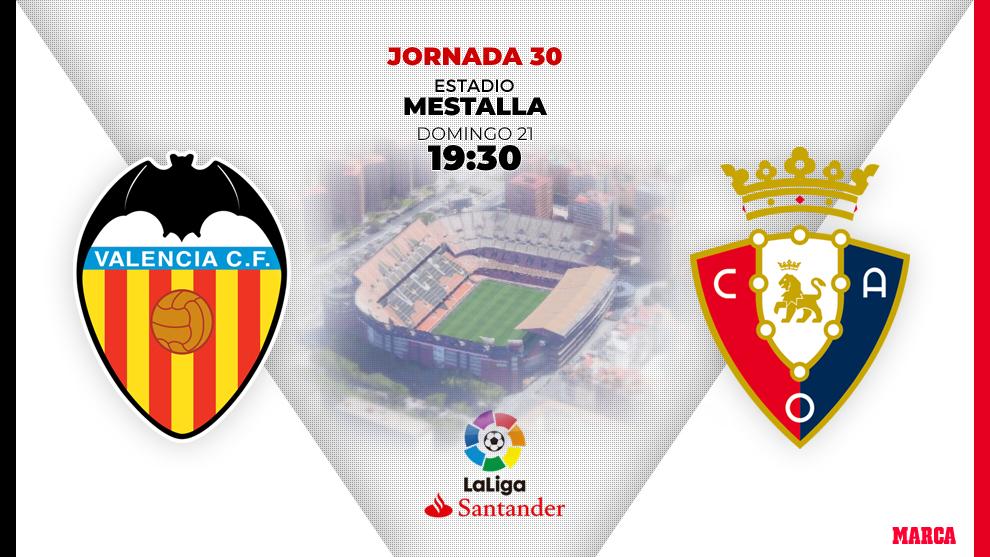 Valencia vs Osasuna: Horario y dónde ver en directo por televisión