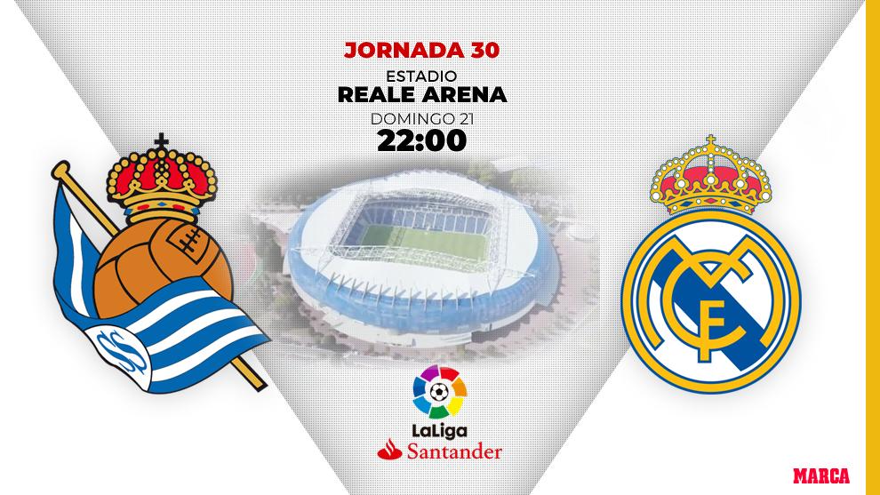 La Liga Santander Alineaciones Confirmadas Del Real Sociedad Real Madrid Vinicius Y James Al Once Titular Y Hazard Suplente Marca Com