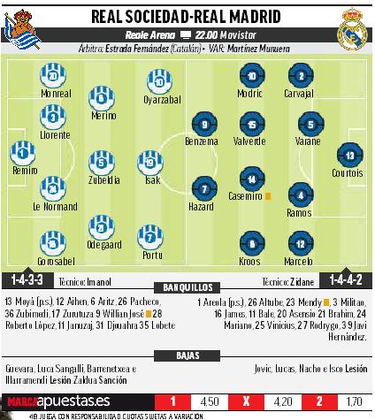 Las Posibles Alineaciones Del Real Sociedad Real Madrid Segun Distintos Medios Info Biwenger
