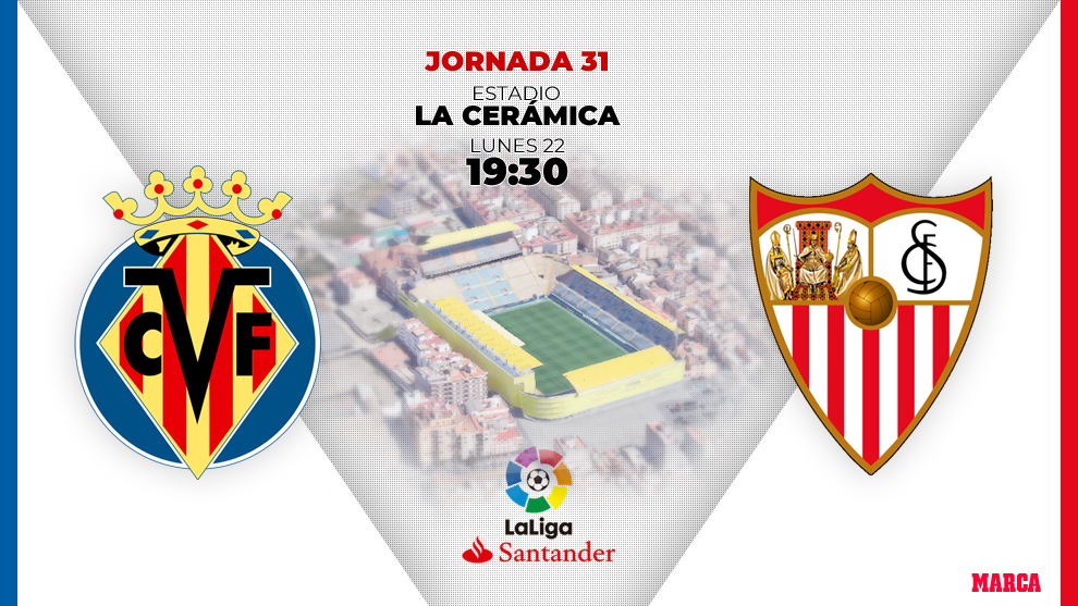 Alineaciones confirmadas del Villarreal - Sevilla: vuelve Pau Torres y Julen revoluciona su once