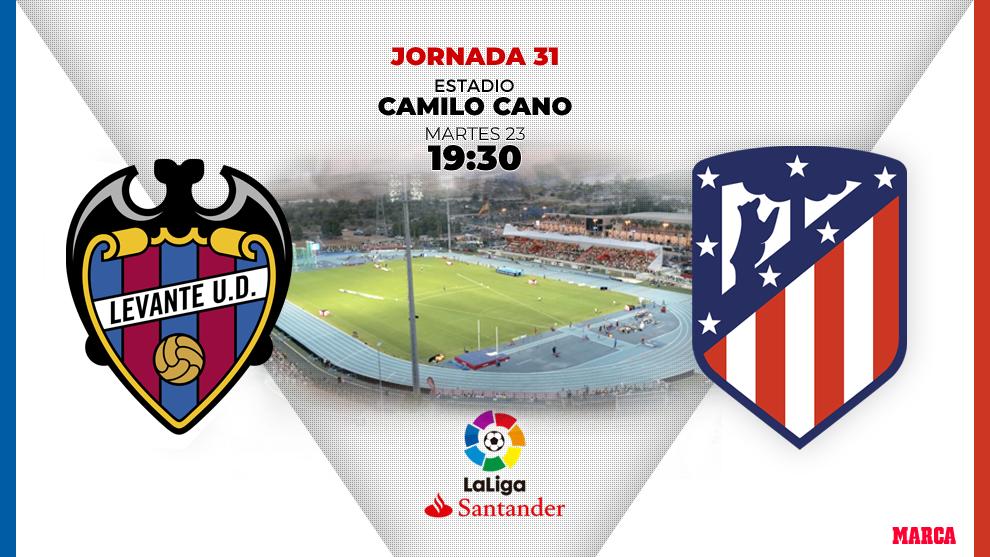 Levante - Atlético: Giménez y Joao descansan mientras que Sergio León jugará con Roger en ataque