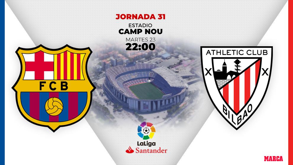 Barcelona vs Athletic: hora, canal y donde ver en TV el partido de...