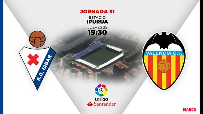 Horario y donde ver hoy en television el Eibar vs Valencia de Primera...