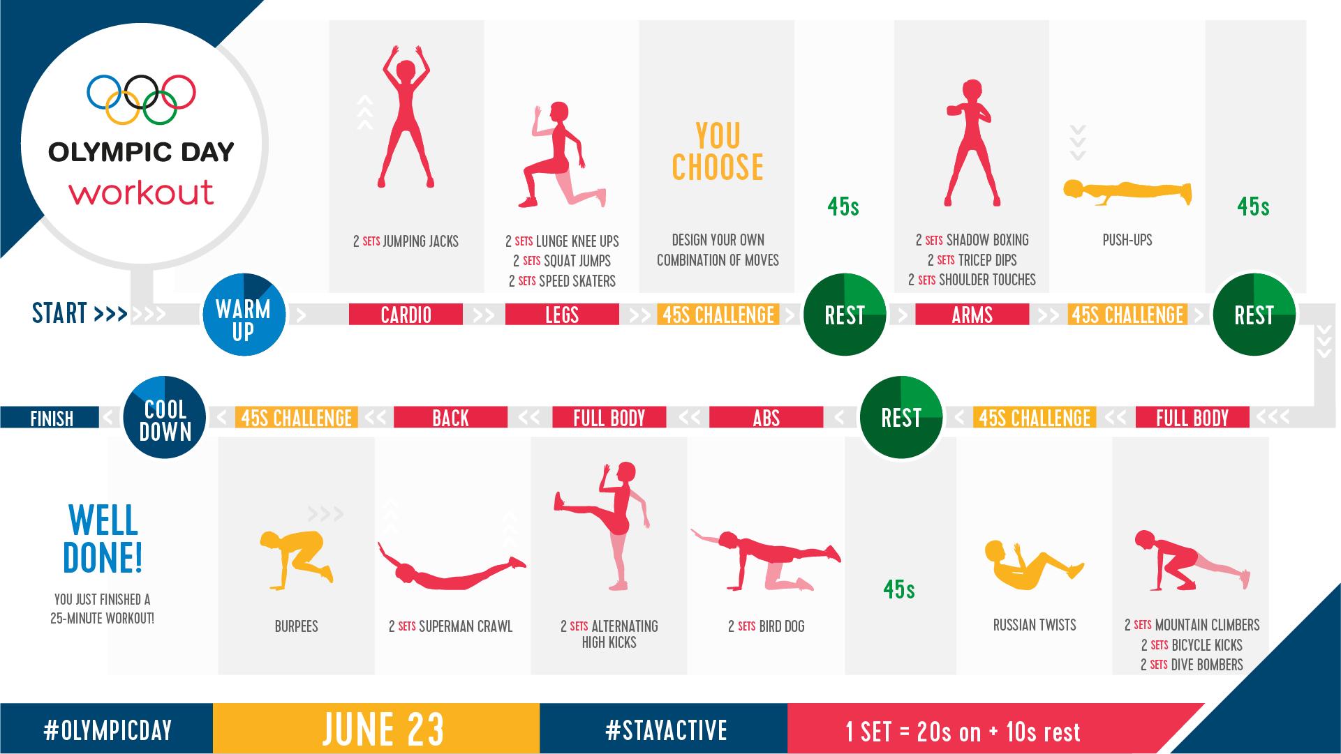 Rutina COM-OMS para el Día Olimpico 2020   @WHO