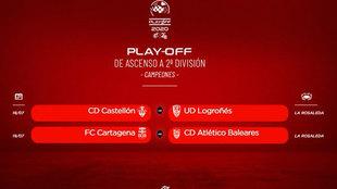 Castellón-UD Logroñés y Cartagena-Baleares, por dos plazas de ascenso