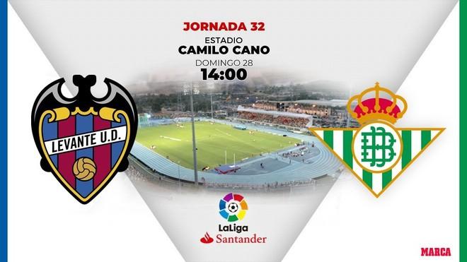 Levante - Betis: Horario y dónde ver hoy en directo por TV el partido de la jornada 32