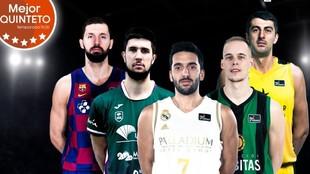 La ACB elige el mejor quinteto de la temporada