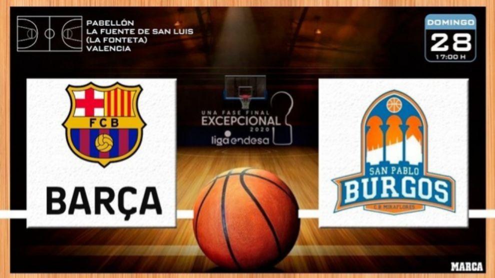 Barça Basket - San Pablo Burgos: resumen, resultado y estadísticas