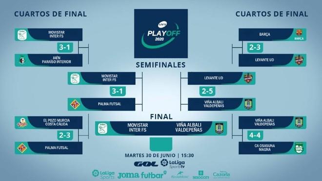 Movistar Inter y Viña Albali Valdepeñas jugarán la final de los...