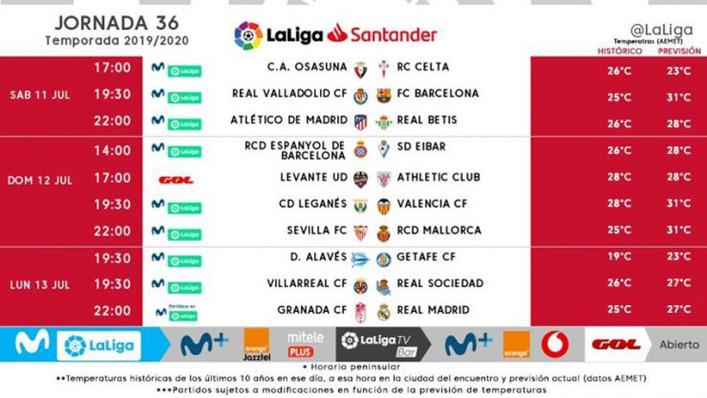 LaLiga Santander Matchday 36 kick off times announced