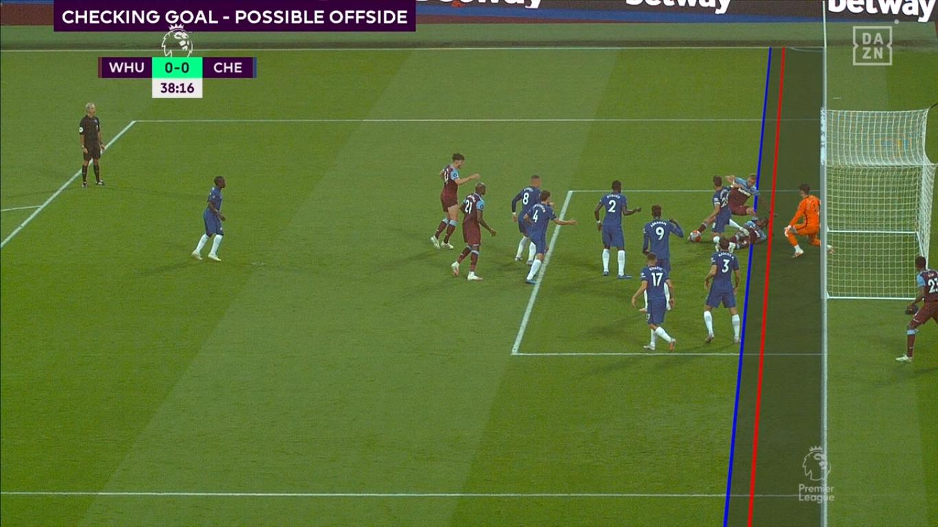 Gol anulado do West Ham