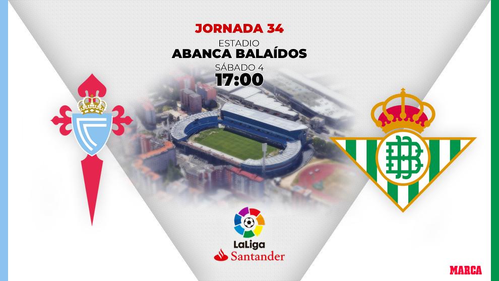 Celta - Betis: horario y donde ver en television el partido de la...