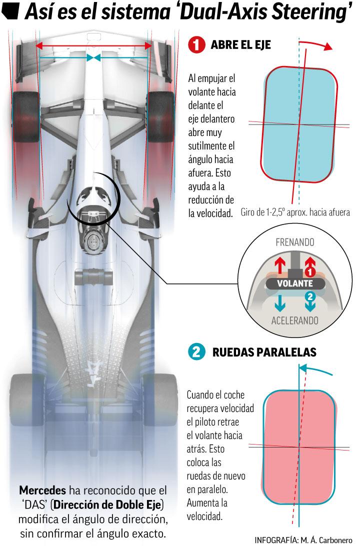 FORMULA 1 - TEMPORADA 2020/F2 Series - Página 4 15937975892583