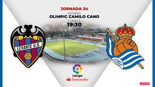 Levante - Real Sociedad: Horario y donde ver en TV el partido de la...