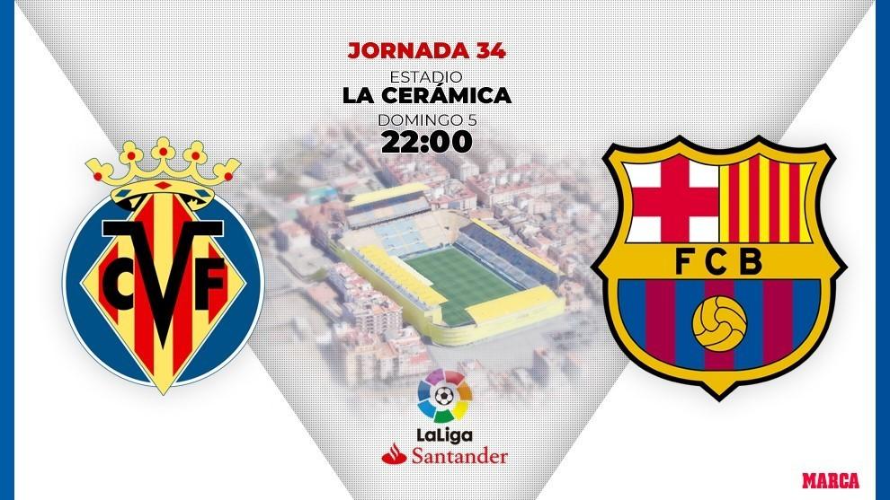 Villarreal - Barcelona: horario y dónde ver hoy por TV el partido de...