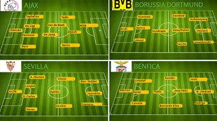 Comprar sin vender: Joao Felix con Griezmann, Haaland y Lewandowski, un Barça brutal...