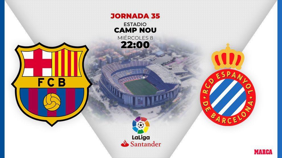 Barcelona - Espanyol: horario y donde ver en television hoy el partido...