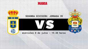 Oviedo - Las Palmas: horario y donde ver por television hoy el partido...