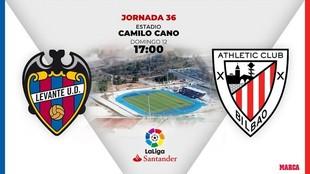 Levante - Athletic: Horario y dónde ver por TV el partido de la...