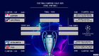 Buen sorteo para el Atleti y ¿un Clásico en semifinales?