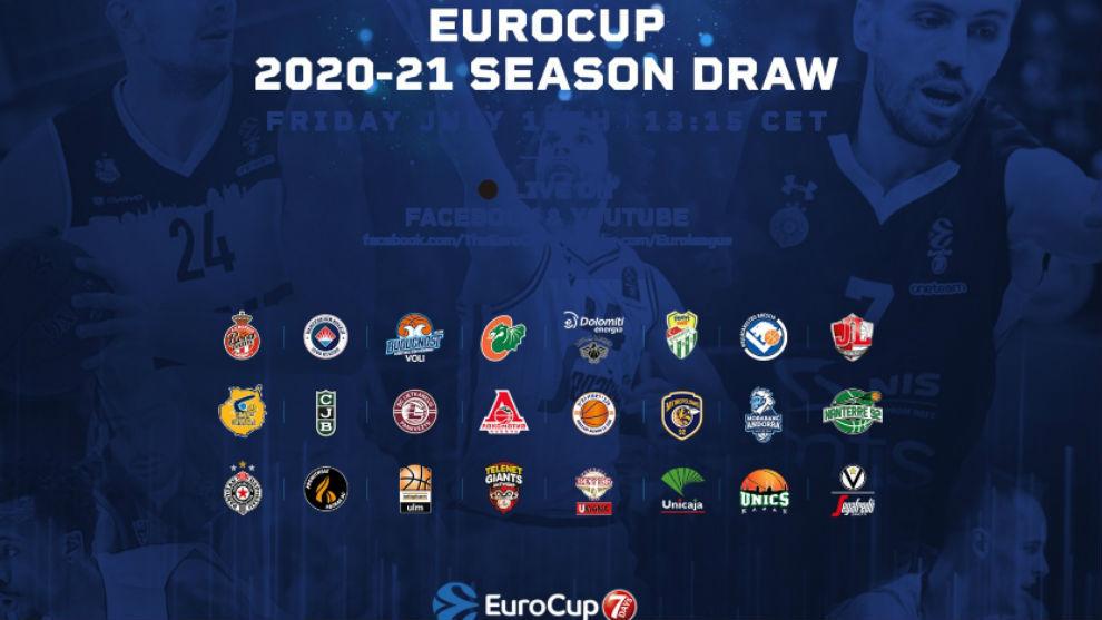 Así fue el sorteo de la Eurocup