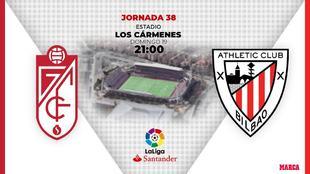 Granada - Athletic: horario y donde ver por television hoy el ultimo...