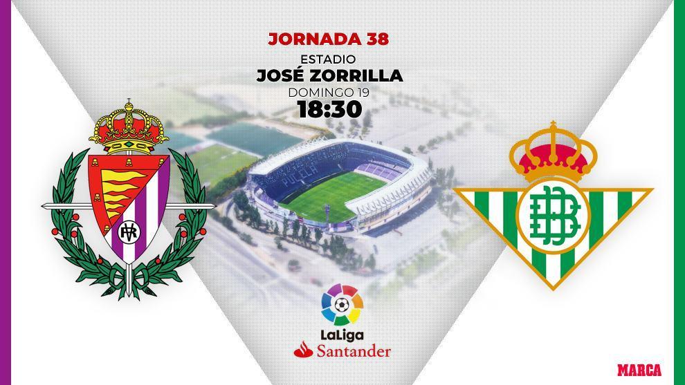 Valladolid - Betis | 19 de julio a las 18.30 horas