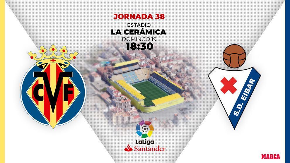 Villarreal - Eibar: horario y dónde ver por televisión el partido de...