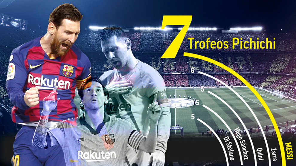 Messi wins seventh Pichichi of his career
