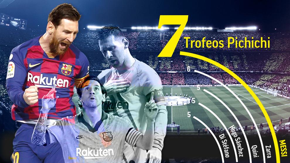 Messi conquista su séptimo Trofeo Pichichi