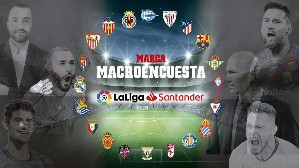 La macroencuesta de LaLiga: elige al MVP, al mejor y peor fichaje, mejor entrenador, equipo decepción...