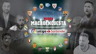 La macroencuesta de LaLiga: elige al MVP, al mejor y peor fichaje, mejor entrenador...