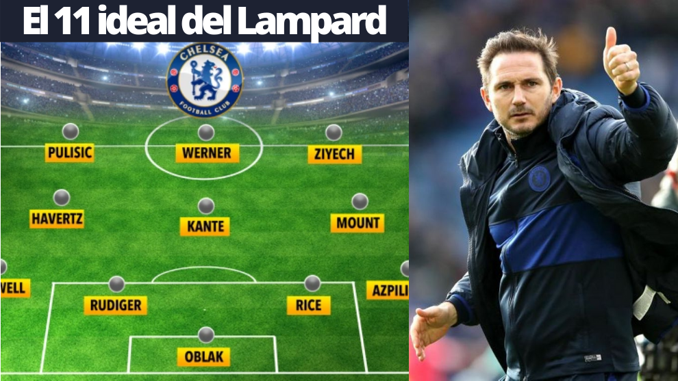 Chelsea eager to build exciting squad for next season